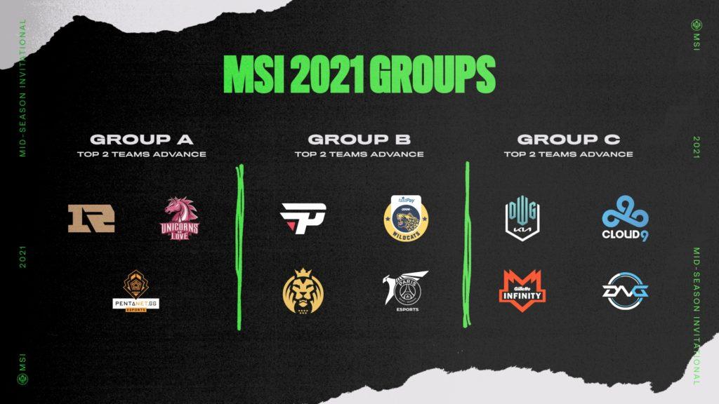 mid season invitational groups